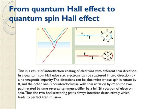 quantum design hall effect ppt quantum spin hall effect and topological insulator