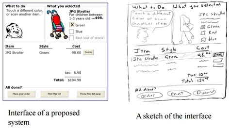 the interactive prototyping dilemma a review of software human computer interface quick guide