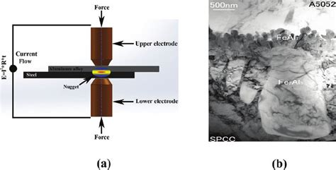 plate type spot welder wiring diagrams wiring diagram