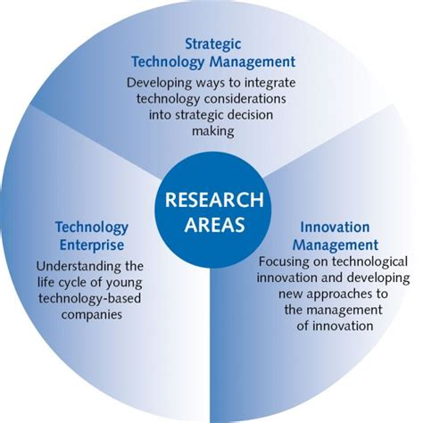 innovation in environmental leadership critical perspectives routledge studies in leadership research books technology management