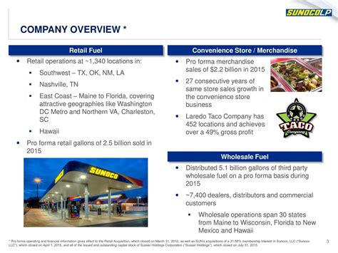 Sunoco August 2016 Investor Presentation Slide Show Company Introduction Presentation