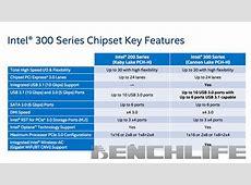 Los chipset Intel 300 (Cannon Lake y Coffee Lake) solo ... M.2 Pcie Lanes