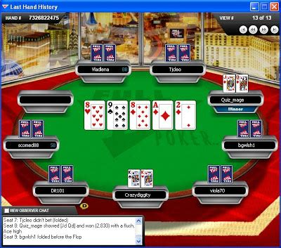 americas card room rigged tilt is not random and neither is americas cardroom does it change