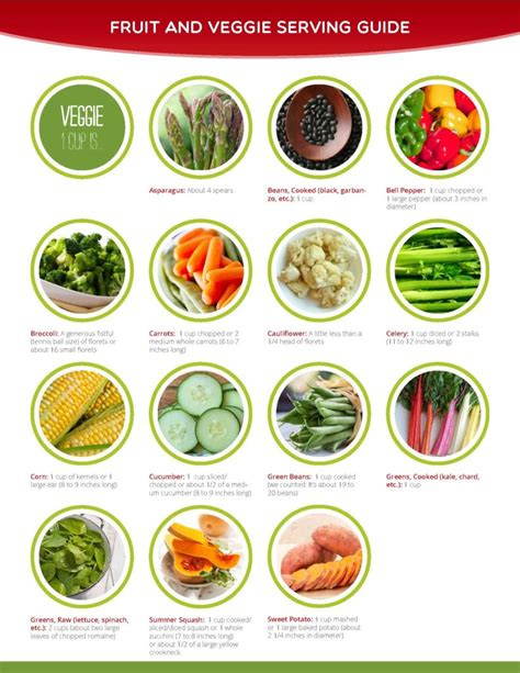 1 fruit portion myplate guide to portion sizes healthy ideas for