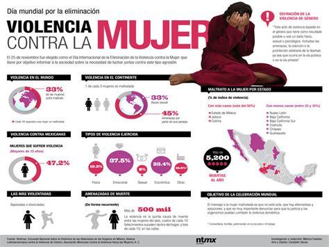 d 237 a internacional contra la violencia de g 233 nero 2015 dia internacional de la mujer taringa 8 de marzo d 237 a
