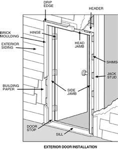 How To Install An Exterior Door Frame 1000 Images About Home Exterior On Exterior Window Trims Foundation And