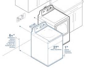 Your washer and dryer and one inch of space between the two machines