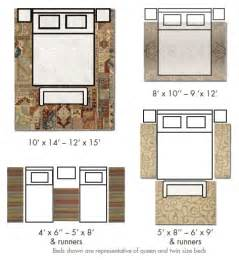 How To Place A Rug Under A Bed Sizing And Positioning Your Rug Correctly How To Guides