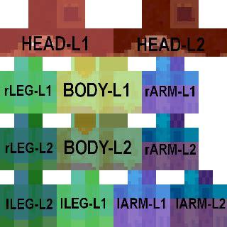 minecraft 1 8 skin template crea tu skin 1 8 en galer 237 a de skins page 1 of 2