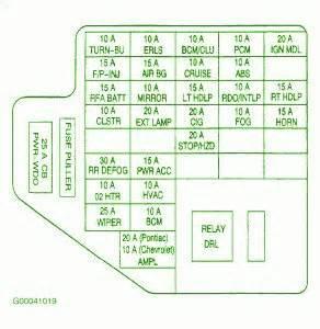 2001 chevrolet cavalier fuse box diagram circuit wiring