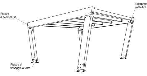 tettoie in legno dwg tettoia in legno dwg ox37 187 regardsdefemmes