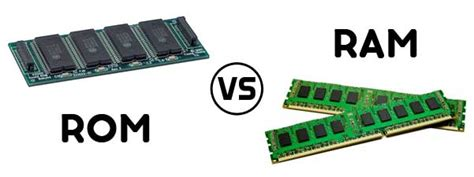 difference between ram and drive computer hardware technical questions