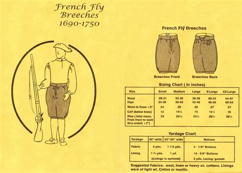 flight pattern in french 17 best 17th century silk fabric images on pinterest