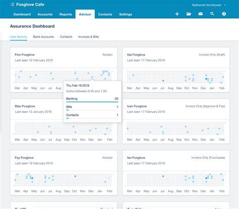 banking dashboard templates assurance dashboard puts advisors in xero