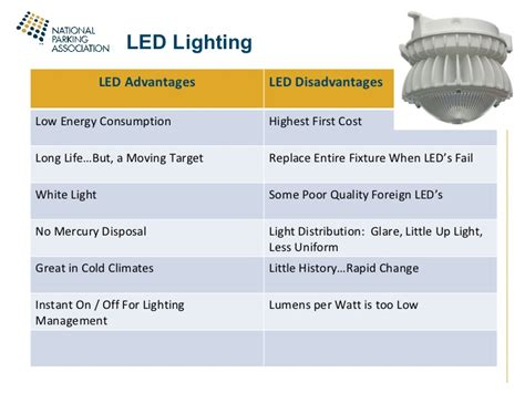 Sustainable Parking Npa 2011 Carl Walker Inc Advantages Of Led Light Bulbs