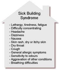 sick house syndrome 1000 ideas about sick building syndrome on pinterest mold allergy asthma and health