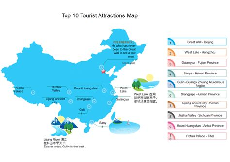top  tourist attractions  china vector map