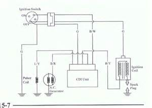 kymco wiring diagram kymco wiring diagram