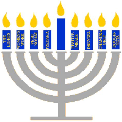 how do you light the menorah create builder