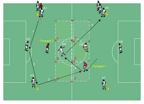 Bola Sepak Pro Team Striker switching play passing switching play soccer drills