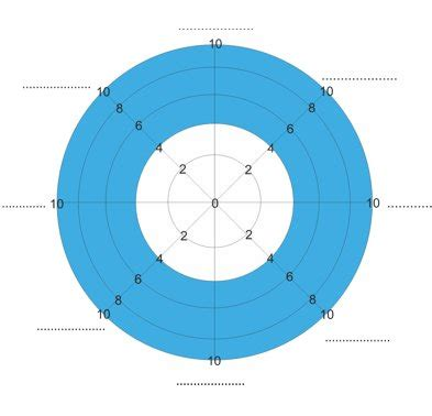 pattern analysis wheel excel the wheel of life time management techniques from