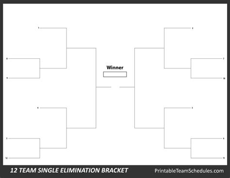 elimination tournament bracket template printable 12 team bracket single elimination tournament