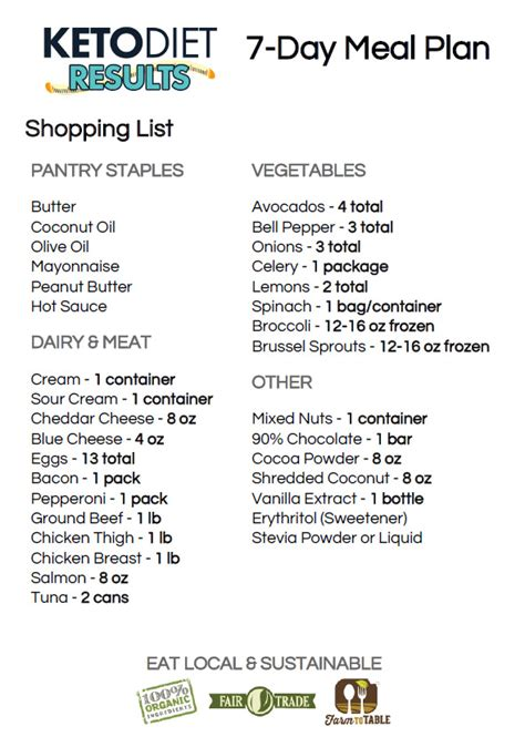 7 days list 100 whole food diet meal plan meal plan the