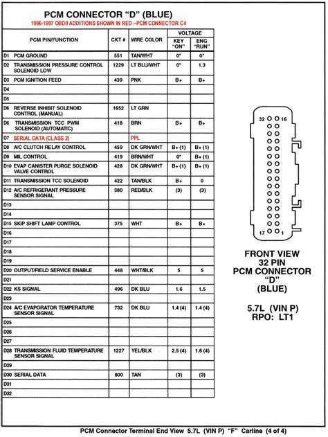 lt manual transmission cpu  automatic transmission
