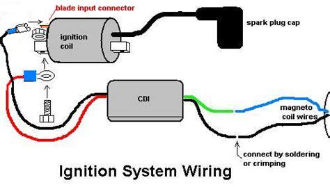installing  jaguar cdi  ignition coil