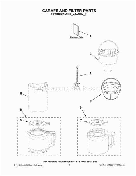 Kitchenaid Order Status Adventskranz Spanien Benited Gt Sammlung
