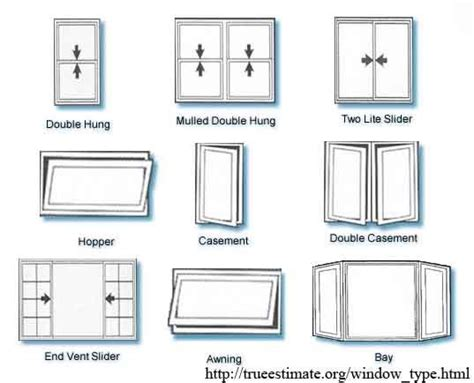 types of home architecture window types architecture window types drafting