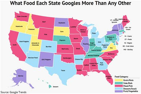 Cheapest Cities In Usa by This Amazing Map Shows Which Food Each State Eats The Most