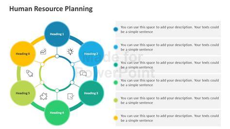 Human Resources human resource planning framework editable powerpoint