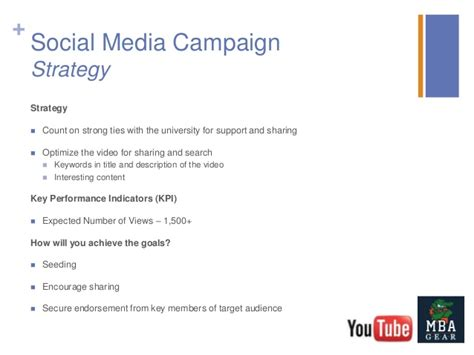 Gator Mba by Small Business Social Media Project