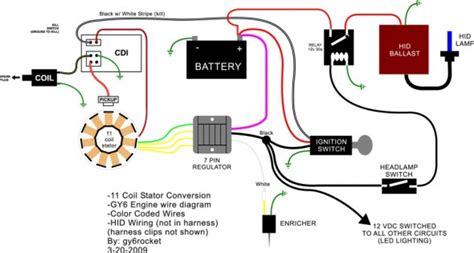 cc scooter cdi wiring diagram