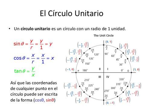 el crculo de la c 237 rculo unitario