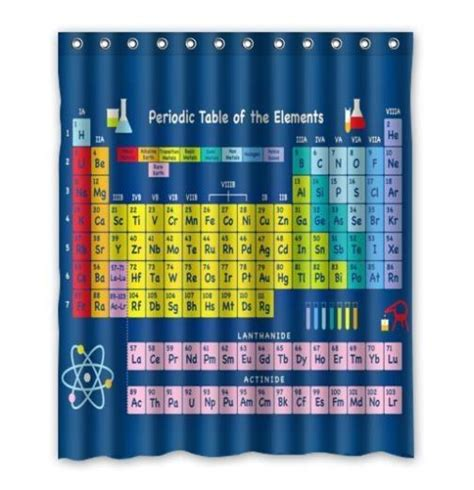 periodic table home decor periodic table of chemical elements fashion home living