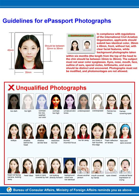 photo requirement  visa taipei representative office