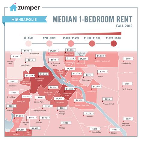 Cheapest Rent In United States the cheapest and most expensive minneapolis neighborhoods