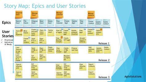 the difference between agile themes epics and user stories agile project and portfolio management using jira