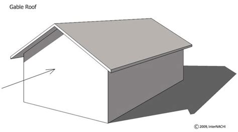 t shalet not my roof diy chatroom home improvement forum replacing low slope