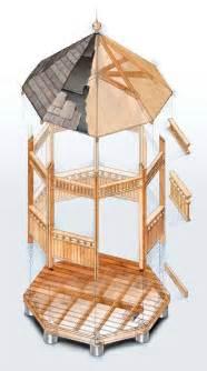 Hummingbird House Plans build wooden birdhouse gazebo plans plans download