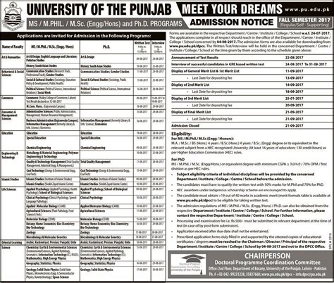 Criteria For Mba Admission In Punjab by Punjab Pu Ms M Phil Msc Phd Admission 2017