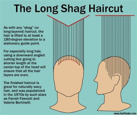how to cut layers in your own short hair shaggalicious baby shag hairstyle of the stars