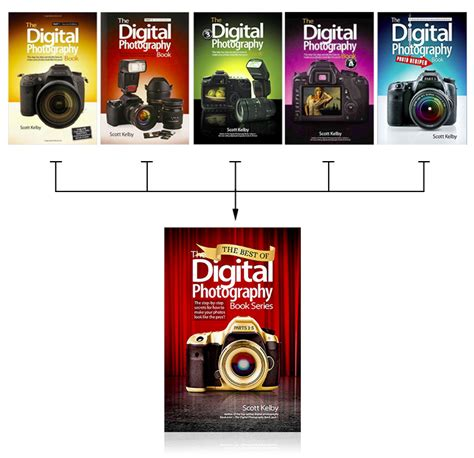 best digital photography books announcing my quot greatest hits quot book the best of my