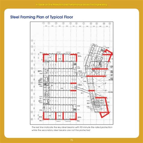 design engineer guide fire engineering design guide home design ideas
