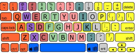 tutorial on keyboard typing typing lessons on scfamily