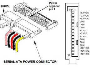 what s the voltages of sata power cable components