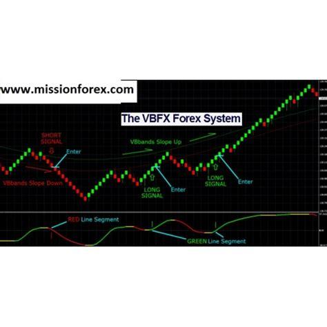 candlestick pattern indicator cpi forex candlestick patterns indicator cpi yufyfiqec web