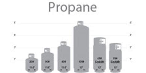 propane tank portable propane tank sizes propane tank portable propane tank sizes